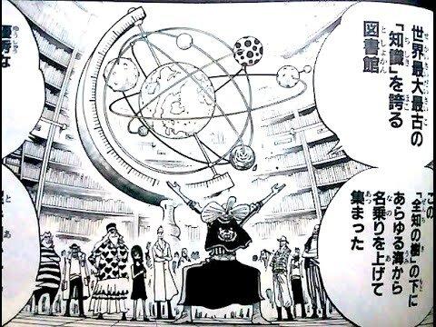 オハラの地球儀